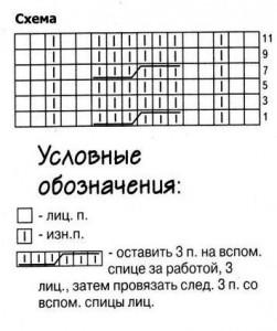 вязаный зимний комплект схема