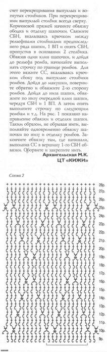 шапка схема вязания