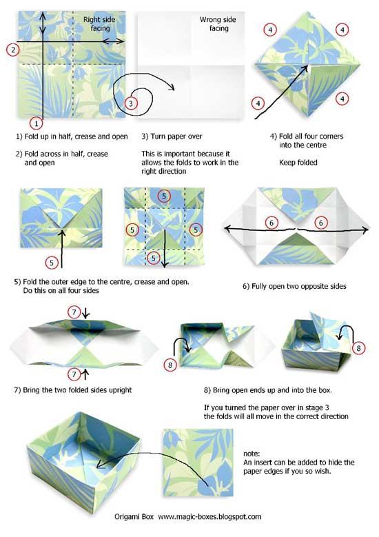 Коробочка из бумаги полный