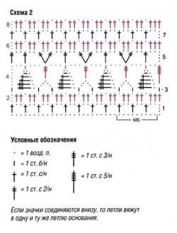 Жакет с кружевными планками схема вязания