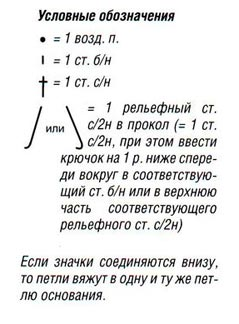 описание