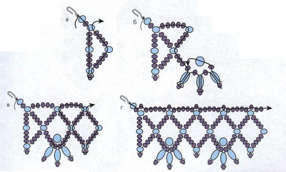 10 сен 2012 Схема для плетения из бисера изумительного по красоте ириса.  Цветок.