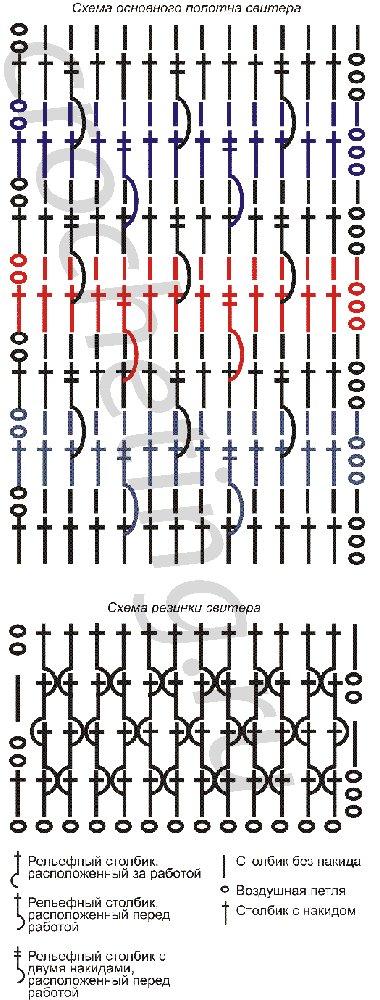 Свитер мужской вязаный крючком схема