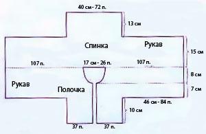 Меховое болеро для девочки 86-92 сшить выкройка 8
