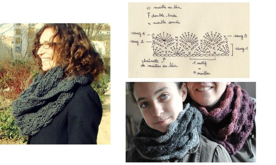 Снуд — шарф, капор, труба