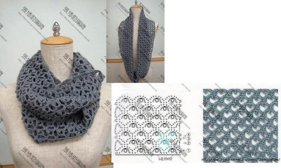 Снуд — шарф, капор, труба.
