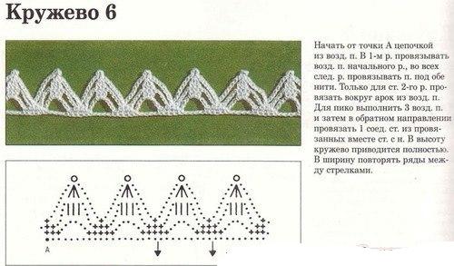 треугольное кружево
