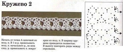 схема тонкого кружева