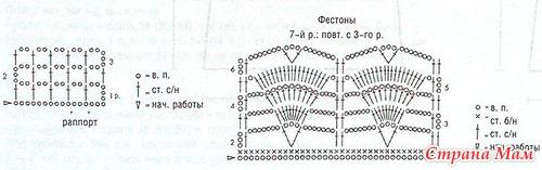 Вязание кардигана схема