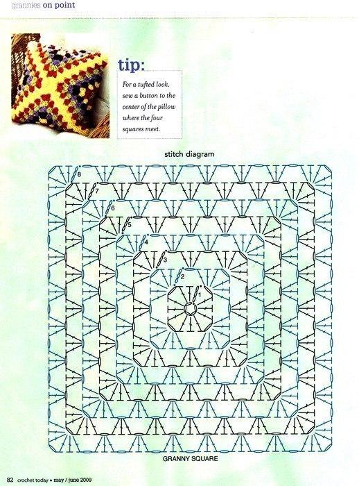 Вязание пледов и подушек схемы