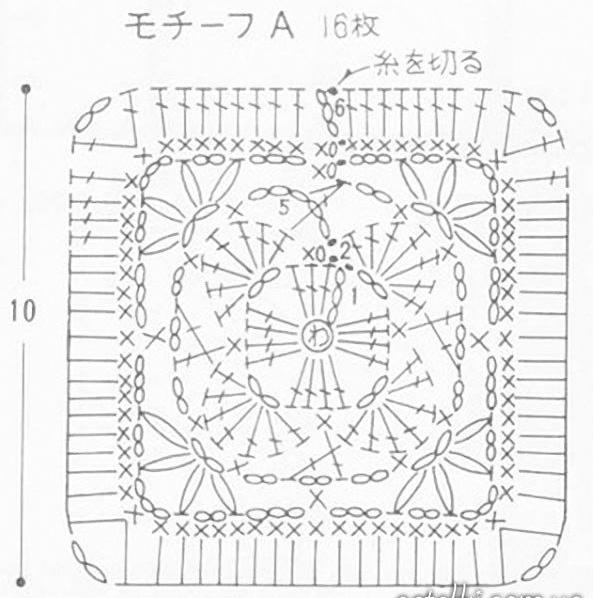 Схема вязаной сумки