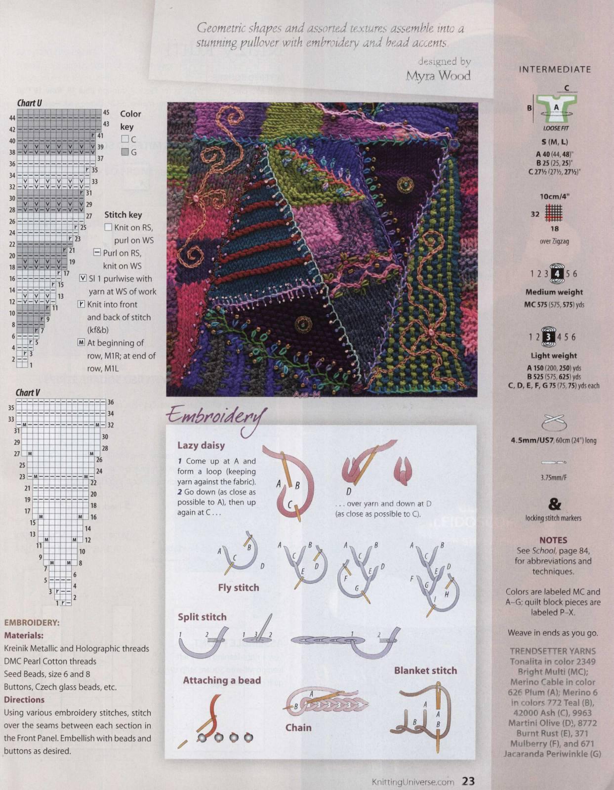 описание лоскутного свитера