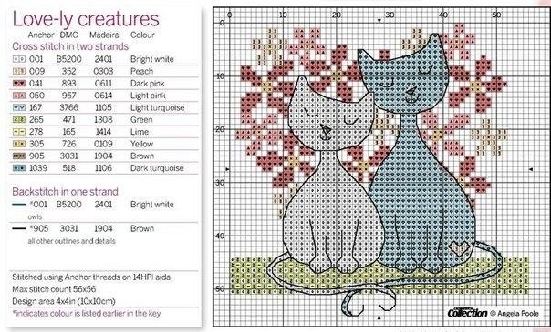Схема вышивки кошки