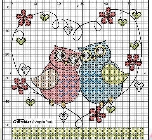 Схема вышивки совы