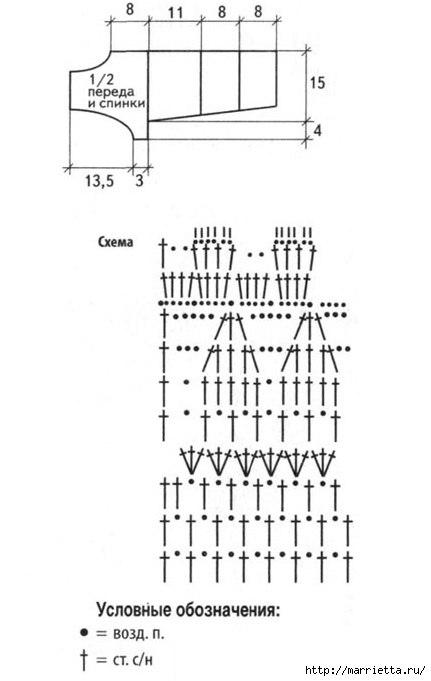Схема болеро спицами и крючком