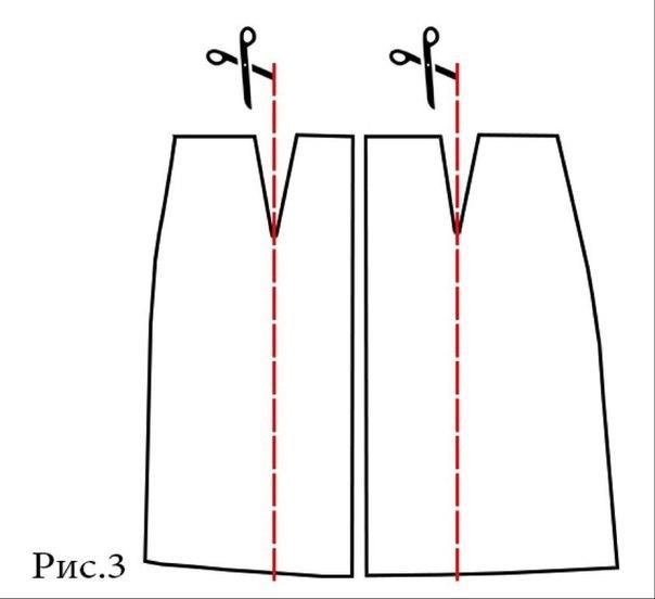 выкройка ажурного платья