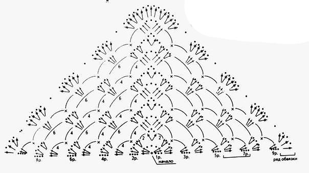 Предложенные модели вязаных