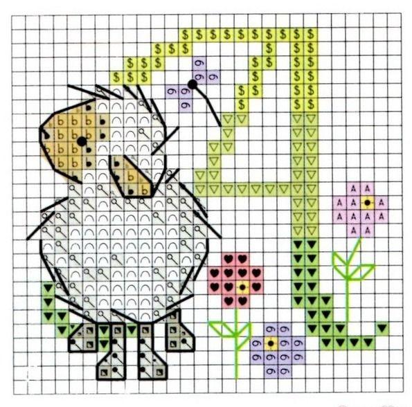 буквы овечки