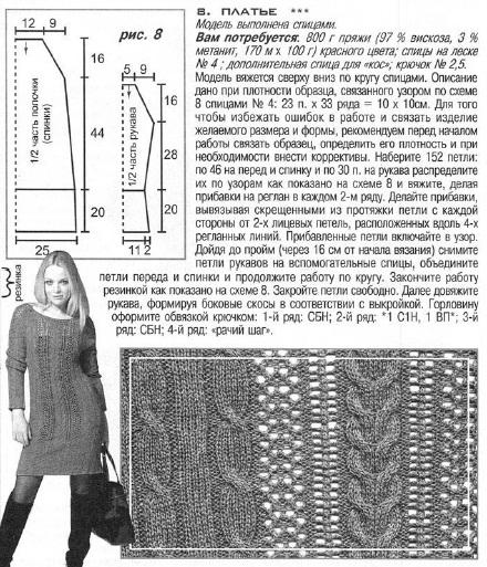 вязаное красное платье