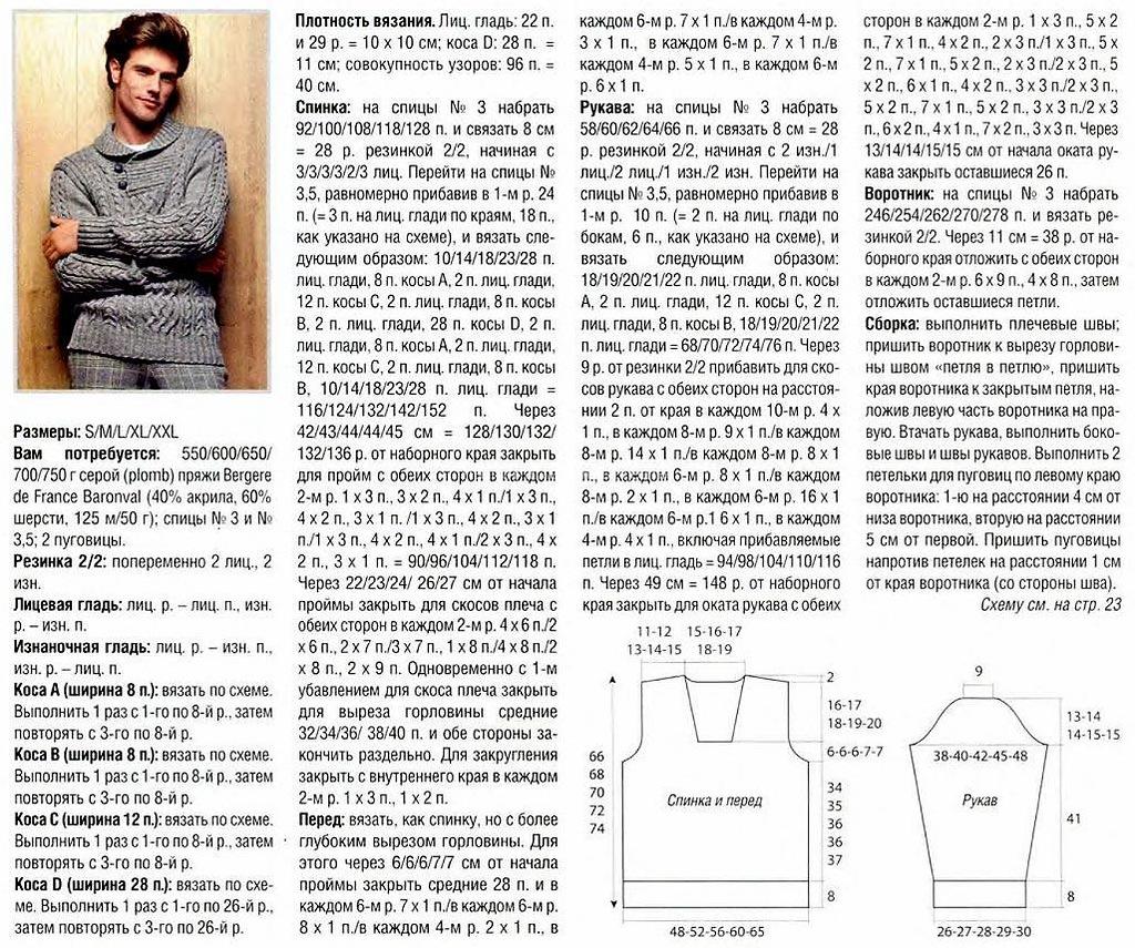 pulover (2)