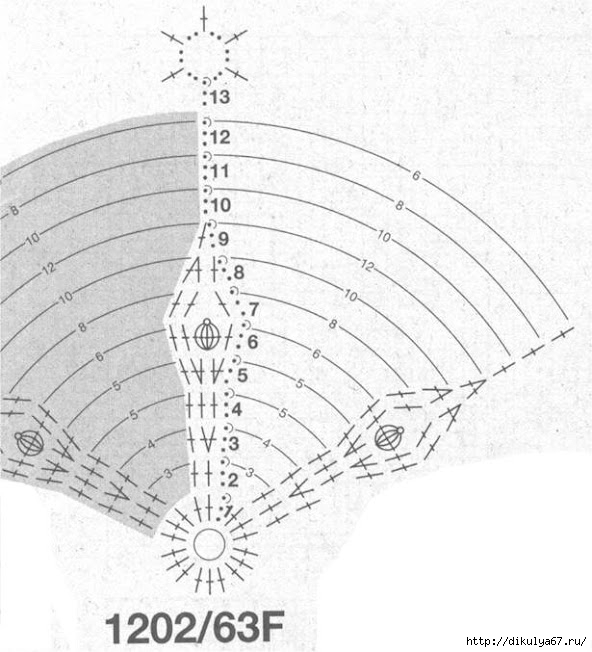 схема обвязанных шариков
