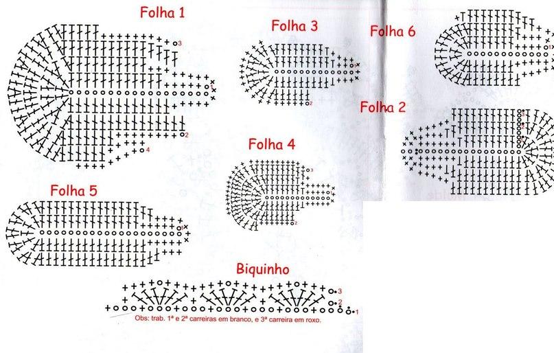 схема коврика
