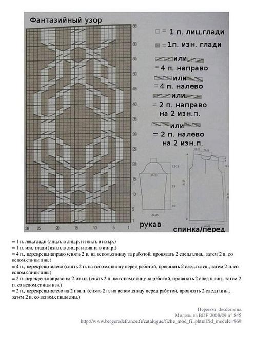 описание вязаного платья