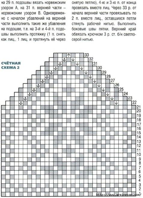 схема следков